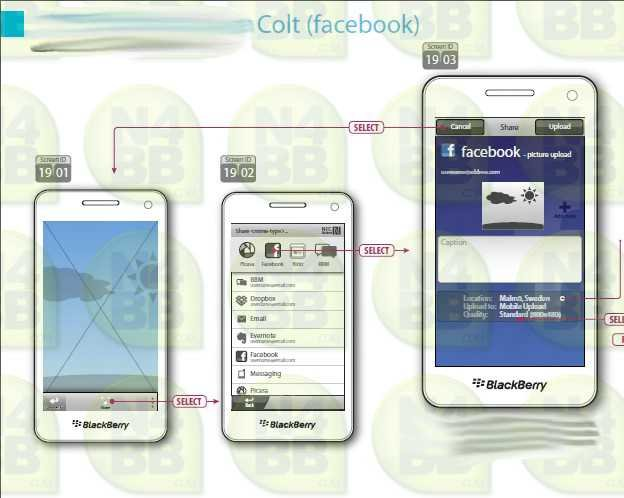 Facebook BlackBerry 10