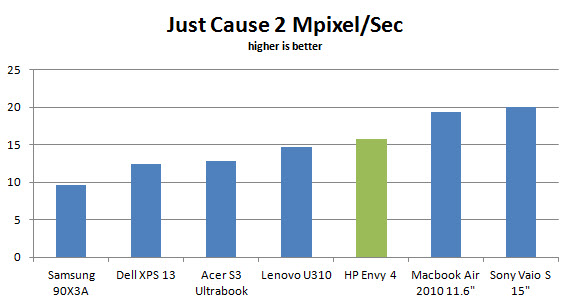 hp-envy4-jc2-mps