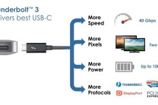 Intel Turns To USB Type-C For Thunderbolt 3