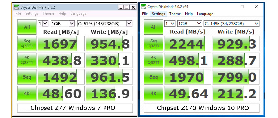 Samsung SSD 950 PRO Review | Ubergizmo