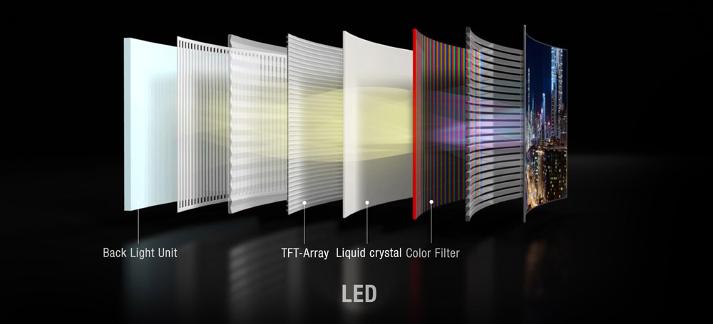 Lcd Vs Oled Which Is Best And Why Ubergizmo